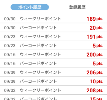201509レシトクポイント履歴