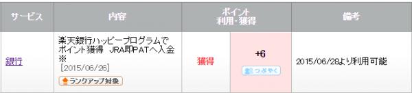 楽天銀行ハッピープログラム JRA即PAT入金 ポイント通帳