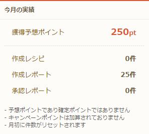 20160826楽天レシピ