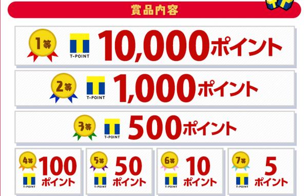 Yahoo! JAPANカード 必ず当たる!すごい!カードのくじ祭り3