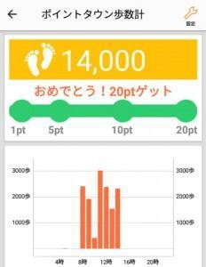 ポイントタウンアプリ歩数計 (5)