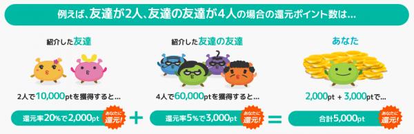 げん玉友達紹介3