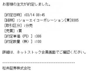 ショーエイコーポレーション立会外分売当選