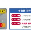 【dカード】1番還元額が高いポイントサイトを調査してみた!