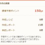 楽天レシピで月間150ポイント獲得!