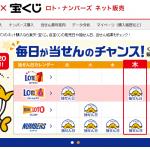 【楽天×宝くじ】ロト6をおトクな方法でネット購入してみた!