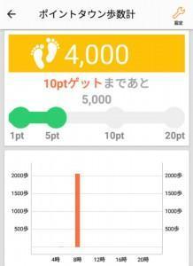 ポイントタウンアプリ歩数計 (3)
