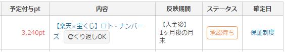 楽天×宝くじ ポイントタウン