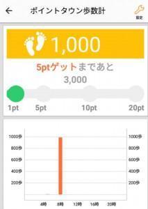 ポイントタウンアプリ歩数計 (2)