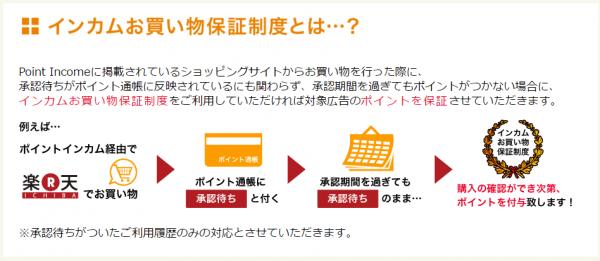 インカムお買い物保証制度2