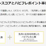【ハピタス】友達紹介で稼ぐコツ!
