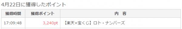 楽天×宝くじ ポイント確定