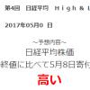 【当選!!】エイチ・エス証券 第4回 日経平均 High & LowでIPOポイントGET!