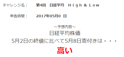 第4回 日経平均High and Low的中 (1)