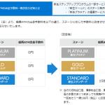【悲報!!】新生銀行 提携ATMの出金手数料一部改定!