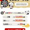 【5,000ポイントが当たる!!】楽天 お買いものパンダの冬休みダーツくじ