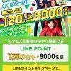【8,000名に当たる!!】LINEポイント120ポイントが当たる!キャンペーン