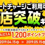 【50人に1人当たる!!】楽天スーパーポイント1,200ポイントプレゼント!楽天Edy キャンペーン