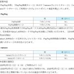 【悲報!!】Yahoo! JAPANカードが改悪!PayPay・nanacoクレジットポイント廃止!!