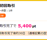 【超お得!!】auカブコム証券の新規口座開設で5400円相当ポイントGET!