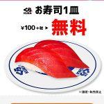 【当選!!】くら寿司のお寿司1皿無料クーポン当たった!スマートニュース キャンペーン