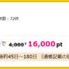 【超おトク!!】SBI証券 口座開設で16,000円相当ポイントもらえる!