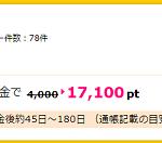【超おトク!!】SBI証券 口座開設で17,100円相当ポイントもらえる!
